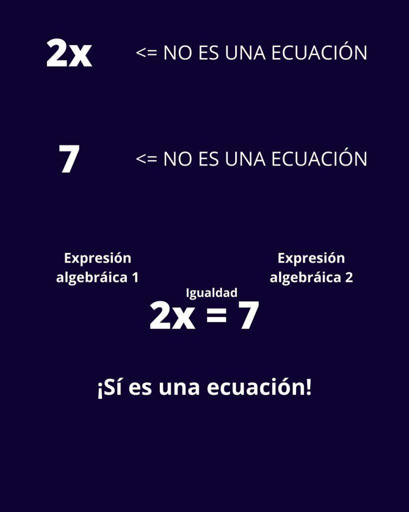 Una ecuación tiene igualdad y 2 expresiones.